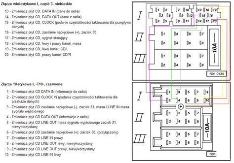 podłączenie emulatora zmieniarki xcarlink do vw gamma iv