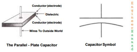 types of capacitors and their construction what is a capacitor types of capacitors capacitor construction