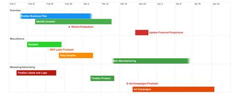 best timeline 7 best timeline creators for creating awsome timelines