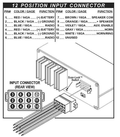 whelen edge light bar wiring diagram get free image