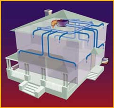 architectural product design 5 airconditioner design the unico system efficient heating cooling cleveland oh