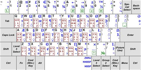 british and american keyboards wikipedia american keyboard layout quotes