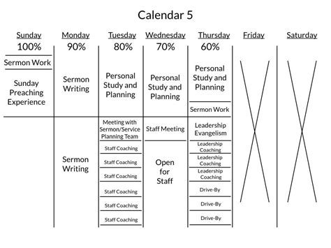 10 training agenda templates free sample example format