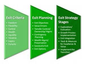 project exit strategy template profjorge entrep ateneo entrepreneurship compliance