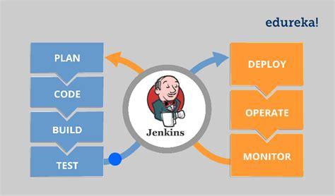 tutorial for ci jenkins tutorial continuous integration using jenkins