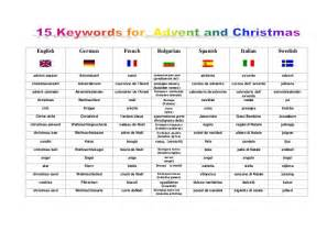 15 keywords for advent and christmas