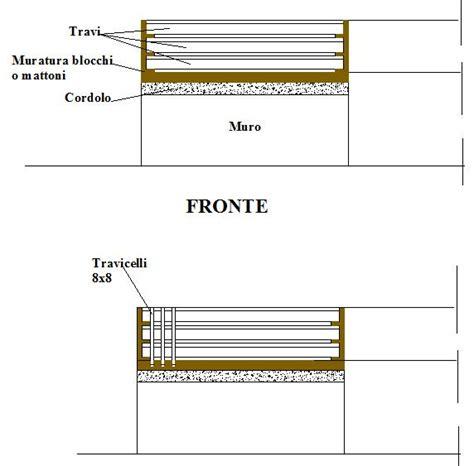 pendenza tettoia tetto con orditura portante in legno come si costruisce