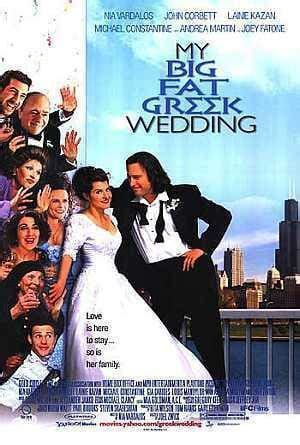 Top 10 Movies: Best Wedding Movies   Movie Fanatic