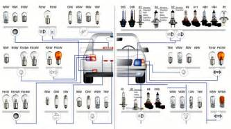 Car Light Bulbs Types Automotive Bulb Chart 2017 2018 Best Cars Reviews