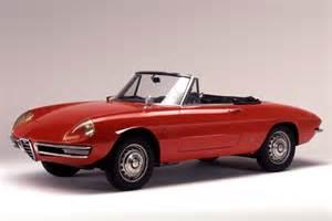 Alfa Romeo Spider 1600 Duetto Acheter Une Alfa Romeo 1600 Spider Duetto 1966 1968