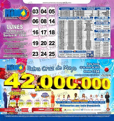 loteria zulia chance tachira resultado loteria zulia tachira chance
