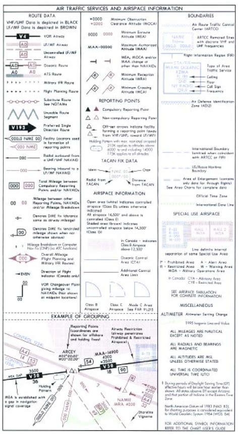 sectional chart legend jeppesen chart legend jeppesen vfr gps charts ayucar com