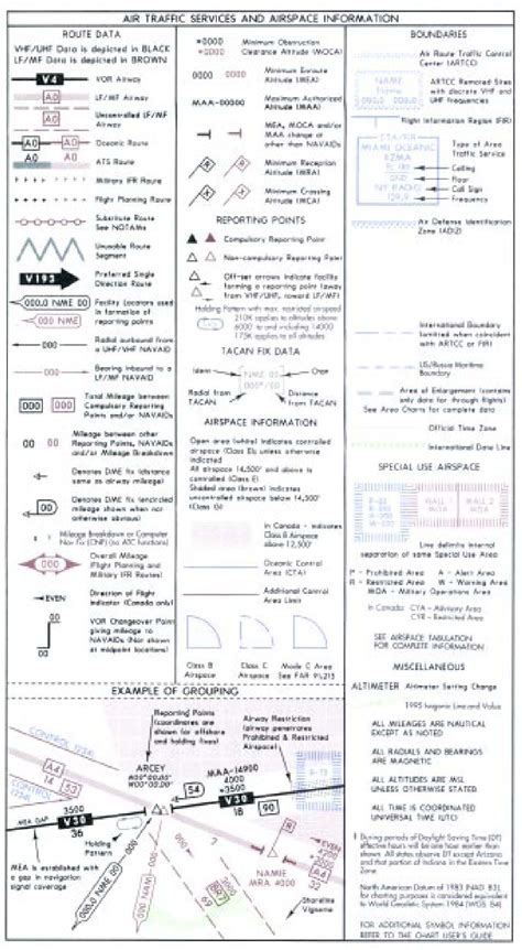 sectional map legend jeppesen chart legend jeppesen vfr gps charts ayucar com