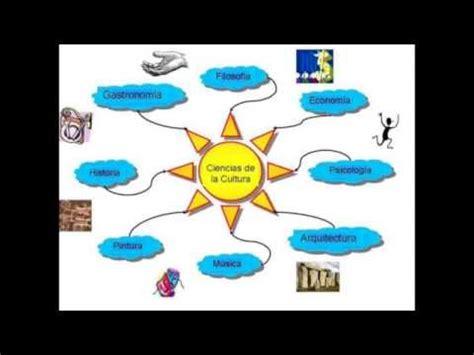 imagenes mentales como estrategia de aprendizaje estrategia de aprendizaje mapa mental youtube