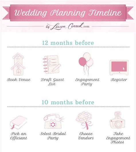 Wedding Belles Wedding Planner by Wedding Bells The Wedding Planning Timeline Posts