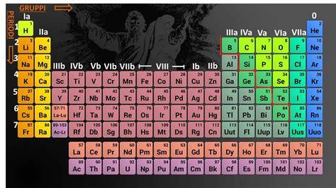 tavola degli elementi chimici impariamo la chimica il sistema periodico degli elementi