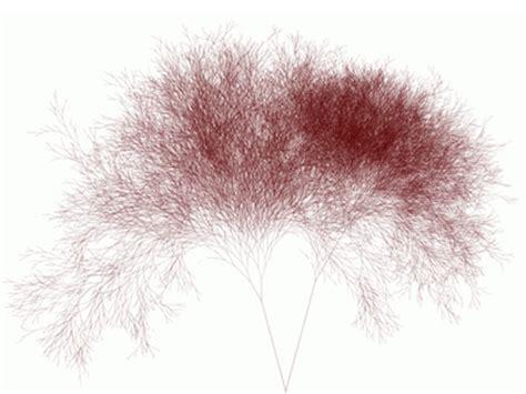Binary Search Tree Average 1059