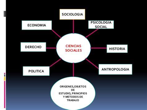 ciencias sociales ciencias sociales