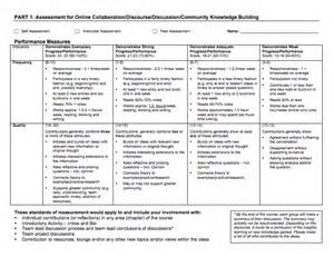 Assessment For Learning Essay by Assignment Scaffolding Ctl Educational Technology