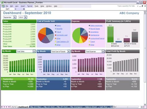 financial reporting templates excel financial dashboard excel templates excel