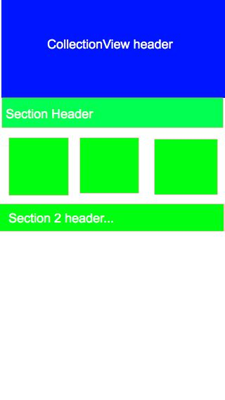 uicollectionviewlayout header ios uicollectionview custom layout header with section