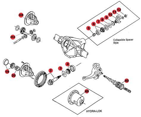 axle diagram xj 30 pinion diagram html 30 brake diagram