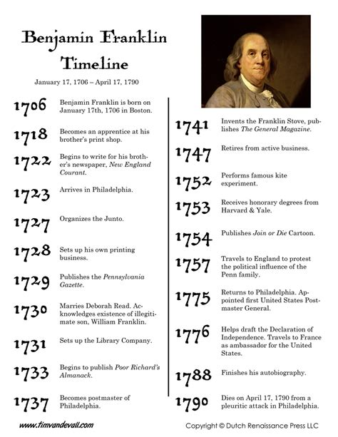 benjamin franklin biography worksheet benjamin franklin timeline tim s printables