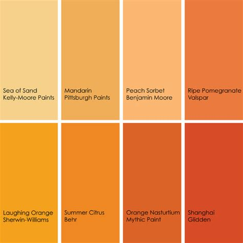 Color Feast When To Use Orange In The Dining Room | color feast n 229 r skal du bruke orange i spisesalen stue