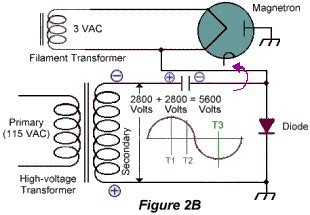 the voltage doubler circuit used in microwave oven high
