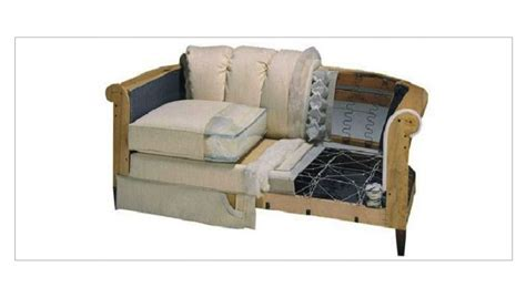 Sofa Upholstery Replacement Design 101 Sofa Construction Regan Billingsley Interiors