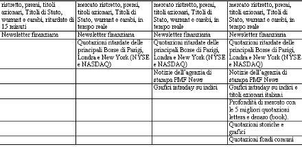 Banca Di Verona On Line by Alcuni Siti Rappresentativi Sul Trading On Line