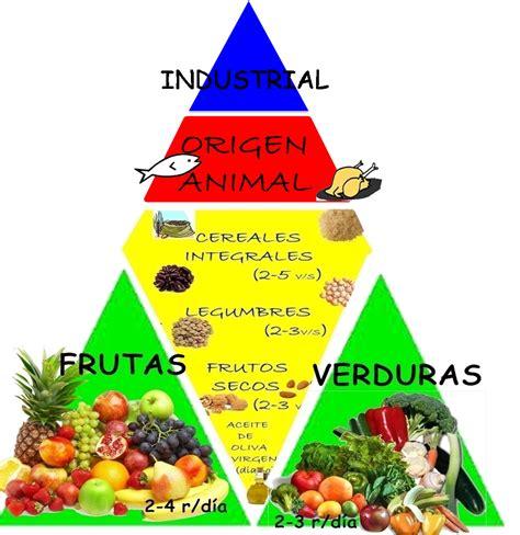 4 pir 225 mide de los alimentos pediatra - Piramides De Los Alimentos