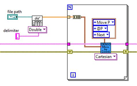 file format converter labview solved how to read data from a text file discussion