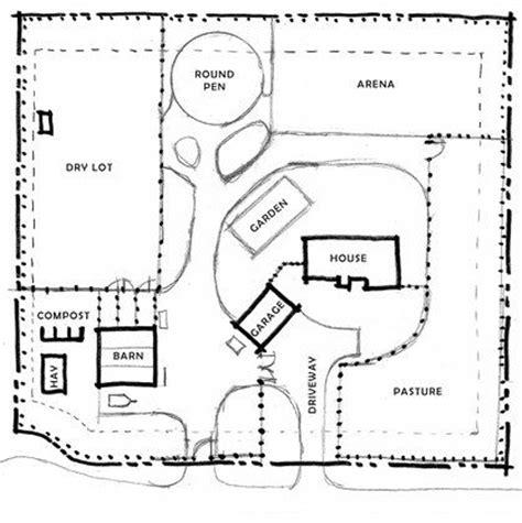 Best 25+ Farm layout ideas on Pinterest   Barn layout ... 1 Acre Horse Farm Layout