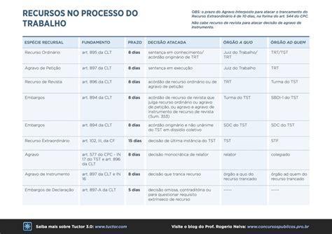 piso salario estadual rio de empregadas domsticas rj dissidio 2016 nova tabela do