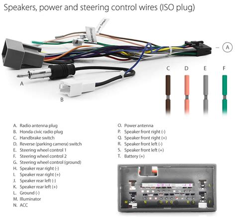 8 Quot Honda Civic Car Dvd Gps Player Stereo Radio Head Unit
