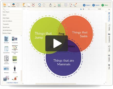 web diagram maker venn diagram maker to draw venn diagrams creately