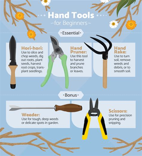 gardening tools  beginner  fixcom