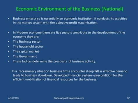 International Business In Mba Means by Business Environment Ppt International Business Management Mba