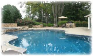 Backyard Swimming Pool Ideas Backyard Pool Ideas Pool Design Ideas Pictures