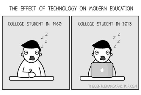 affect of modern technology on training technology old comic the effect of technology on modern education