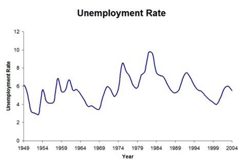 compensation claims alabama unemployment compensation claims