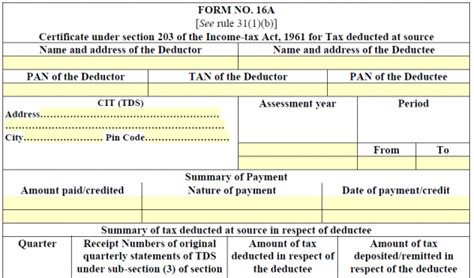 section 16 income tax act what is form 16a how to verify its details online