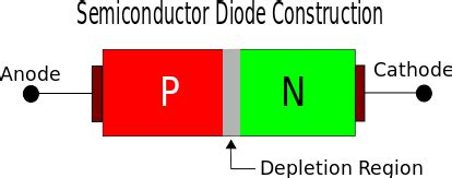 diode question 50 top semiconductor diode questions and answers pdf mcqs semiconductor diode questions