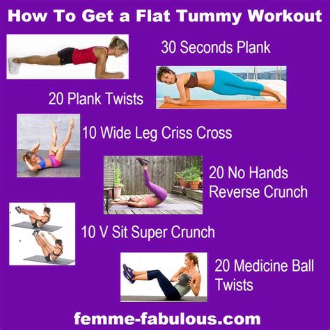 steps to getting a flat stomach trusper