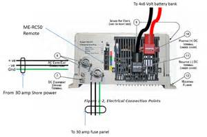 sanidumps product review inverter and charger
