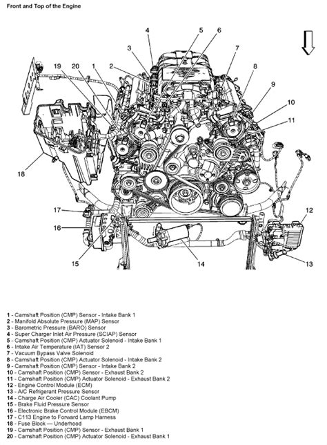 Where is the pcm and ecu on the 2006 sts-v located