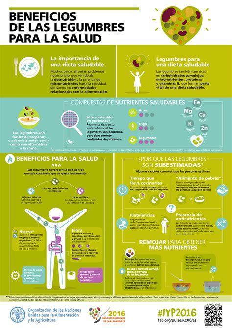 benefiados de prospera 2016 beneficios de las legumbres para la salud