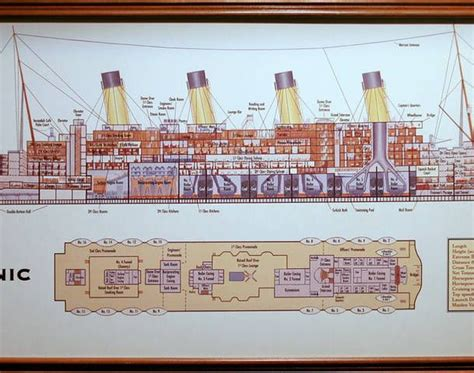 Titanic Layout Pictures To Pin On Pinterest Pinsdaddy | rms titanic deck layout titanic pinterest