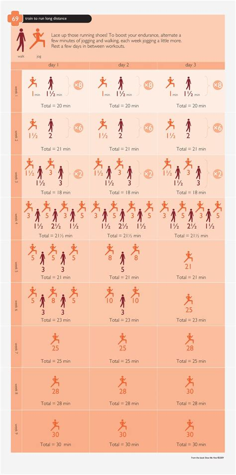 couch to 5k over 50 1000 ideas about couch to 5k plan on pinterest starting